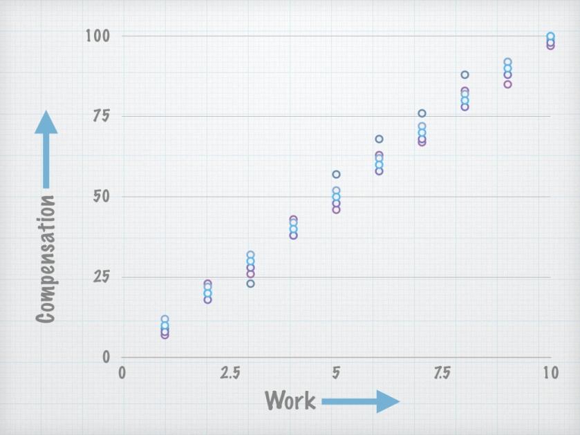 charts.001