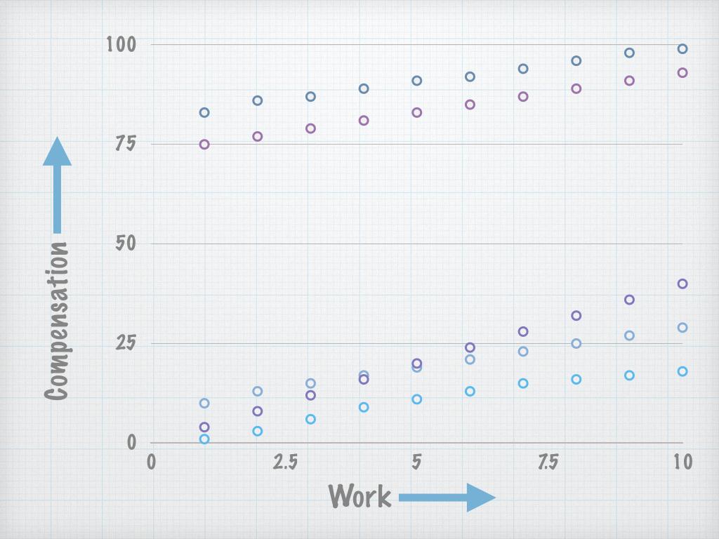 charts.002